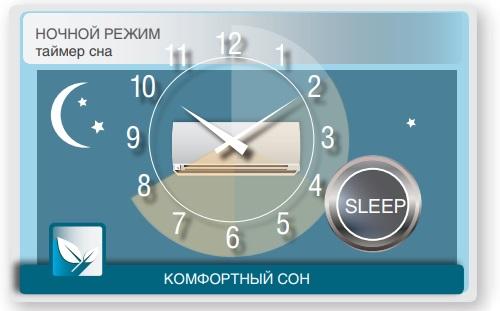РЕЖИМ SLEEP